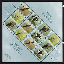 BIRDS OF CANADA FULL SHEET MNH (#L196)