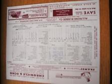 20/07/1968 Cricket Scorecard: Northamptonshire v Glamor
