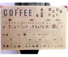 """Relación de café Cartel Papel Vintage De La Ilustración Potter mapa US271 28""""x20"""""""