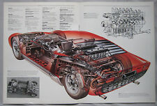 THE CAR magazine Issue 1 Featuring Lamborghini Miura cutaway drawing