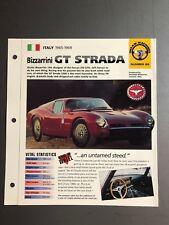 "1965 - 1969 Bizzarrini GT Strada IMP ""Hot Cars"" Spec Sheet Folder Brochure L@@K"