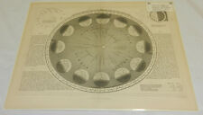 1869 Antique Print/ANNUAL REVOLUTION OF THE EARTH 'ROUND THE SUN