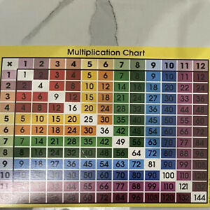 Carson Dellosa Multiplication Chart Card 5 1/4 Inch X 4 Inch