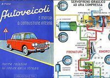 B. Toni AUTOVEICOLI E MOTORI A COMBUSTIONE INTERNA NORME DELLA STRADA 1966