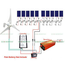 24V 400W Wind Turbine Generator + 10x100W=1000W Solar Panel+ 1.5KW Inverter Home