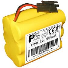 2200mAh Hi-Capacity Battery Upgrade for Tivoli PAL/iPAL Radio (MA-1, MA-2, MA-3)