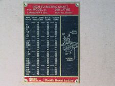 HERCUS/ SOUTHBEND 260 LATHE INCH TO METRIC CHART FOR MODEL A FITTED WITH 8TPI