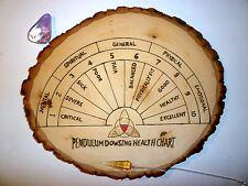Pendulum Dowsing Health and Chakra Board