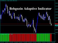 Forex Behgozin Adaptive Indicator NEW 2017 MetaTrader 4