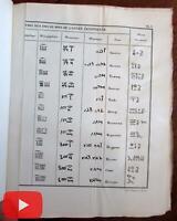 Champollion Rosetta Stone Ancient Egypt 1842 France Royale rare litho plates