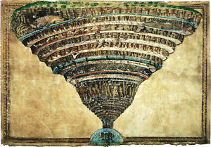 1485 Sandro Botticelli The Map of Hell Dante, The Divine Comedy Art Print Décor