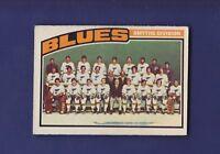 St. Louis Blues Team Checklist (Unmarked) 1976-77 O-PEE-CHEE Hockey #146 (EX)