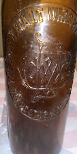 "New ListingAntique ""The Duffy Malt Whiskey Company Rochester, Ny Embossed Amber Bottle 1886"
