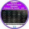 Alchemy Vintage Rare 80 Books Pdf DVD Medieval Forerunner Chemistry