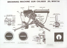 BROWNING WATER-COOLED MACHINE GUN .30cal M1917A1 Training Chart Poster 1917A1