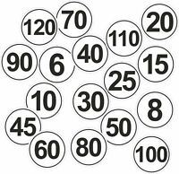 Aufkleber | Geschwindigkeit | Tempo | Geschwindigkeitsaufkleber | Schild ?