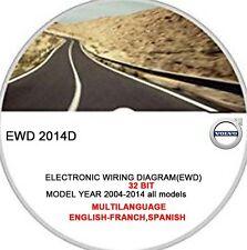 VOLVO EWD 2014D WIRING DIAGRAMS SCHEMI ELETTRICI