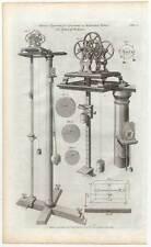 Mechanik - Mechanics - Waagen - Gewichte - Kupferstich 1788
