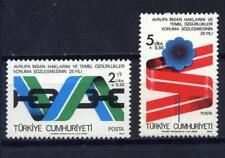 Europese mensenrechten Turkije 1978 2463-2464
