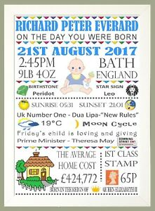 The Day You Were Born Personalised New Baby Birth Memory A4 Framed Print Gift