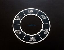 Astral /Hurlcon S/ Filter MP Valve 50mm - LABEL/DECAL  (Genuine Parts)