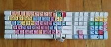 Avid Pro Tools - LogicKeyboard - Mac Keyboard