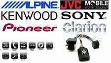 Cavi, adattatori e antenne da auto Volante per Fiat