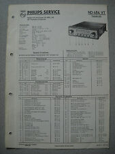 PHILIPS nd484vt Autoradio SERVICE MANUAL Edizione 05/58