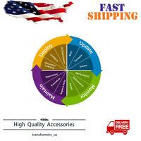 Fit For iDRAC8 Enterprise LicenseT330 R330 R430 R530 R630 R730 R730XD R830 R930