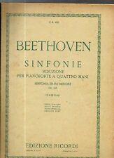 SC6 SPARTITO Beethoven Sinfonie in RE minore Op. 125  pianoforte -Ricordi