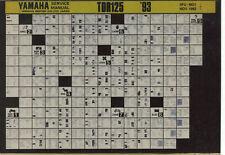 YAMAHA TDR 125 _ Service Manual _ Microfich _ microfilm _ Fich