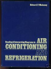 Reading and Interpreting Diagrams in Air Conditioning
