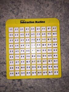 Lakeshore Subtraction Machine