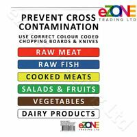 Colour Coded Wall Chart for Hygiene Kitchen Chopping Boards HACCP Guide Plastic
