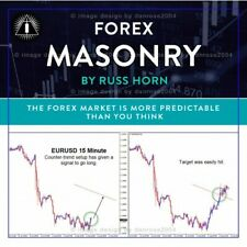Forex Masonry 2.0 by Russ Horn Indicators Unlimited MT4 System Metatrader4