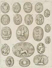 Symbole einiger Tierkreiszeichen, Zodiak, 19. Jh., Radierung
