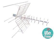 FRACARRO ANTENNA  BLU COMBO LTE 217911  III-IV-V  BANDA