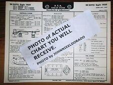 1959 DeSoto EIGHT Firesweep, Firedome, Fireflite & Adventurer AEA Tune Up Chart