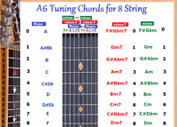 A6 CHORD CHART FOR 8 STRING LAP STEEL DOBRO GUITAR