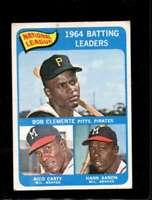 1965 TOPPS #2 ROBERTO CLEMENTE/CARTY/HANK AARON GOOD NL BATTING *SBA3507