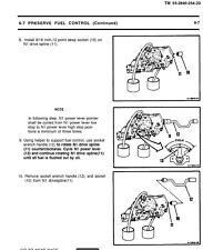 70+ GAS TURBINE Aviation & Generator Maintenance Parts APU Engine Manuals on CD
