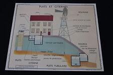 V249 Affiche scolaire papier Rossignol 5 PUITS CITERNE 6 POMPES 90*75 cm