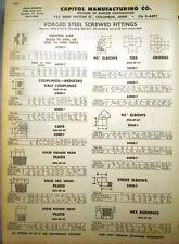 HARSCO Capitol Manufacturing Company Catalog ASBESTOS Needle Valve Packing 1967