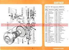 LAMBRETTA Fourgonnette : Fiche Carburateur GURTNER T 20 493