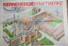 Basiswissen Thema Kernenergie d. wichtigsten Erkenntnisse aus Kernphysik Poster
