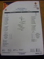 20/10/2011 Wisla Krakow v Fulham [Europa League] - Full-Time Report (single shee
