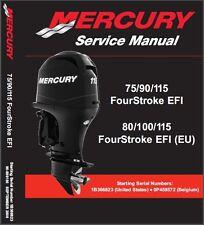 Mercury 75 (80 EU) / 90 (100 EU) / 115 EFI Outboard Motor Service Manual CD