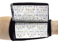 WristCoaches.com 3-Pocket Football Wrist Coach Adult Wristband Quarterback Plays