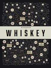 Le molte varietà di whisky, stile retrò in metallo Insegna/Placca uomo grotta muro PUB BAR