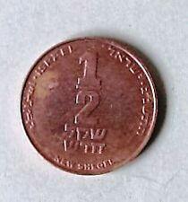 Sehr schöne Münzen aus Asien